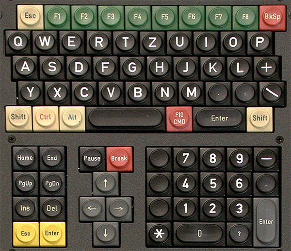 Alpha Teil des Keyboards